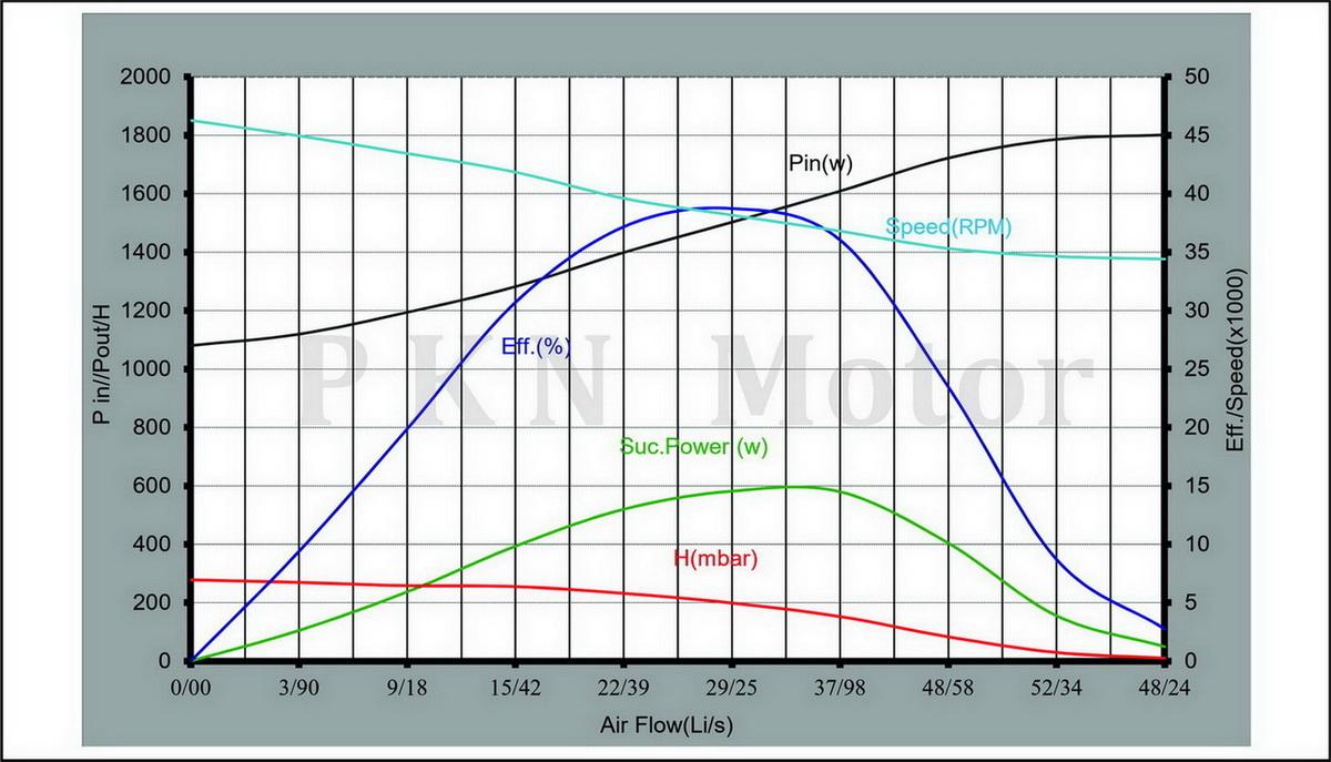 VC1700W-Curve