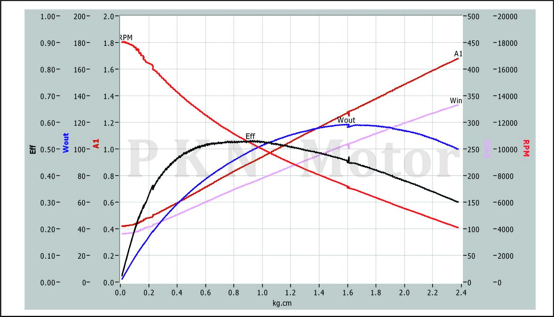 JC700P-Curve