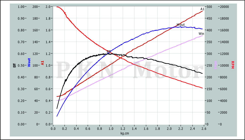JB610P-Curve
