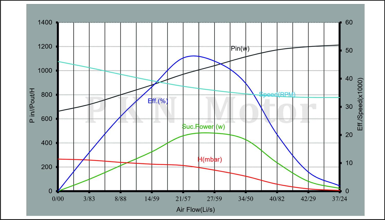VC1200W H.E.-Curve